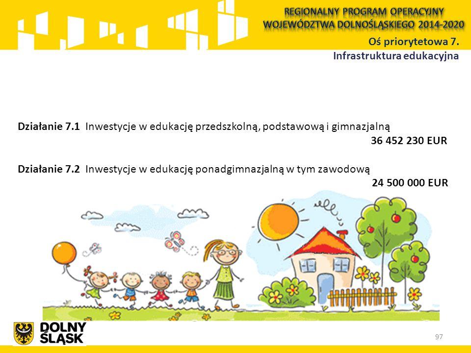 Działanie 7.1 Inwestycje w edukację przedszkolną, podstawową i gimnazjalną 36 452 230 EUR Działanie 7.2 Inwestycje w edukację ponadgimnazjalną w tym z