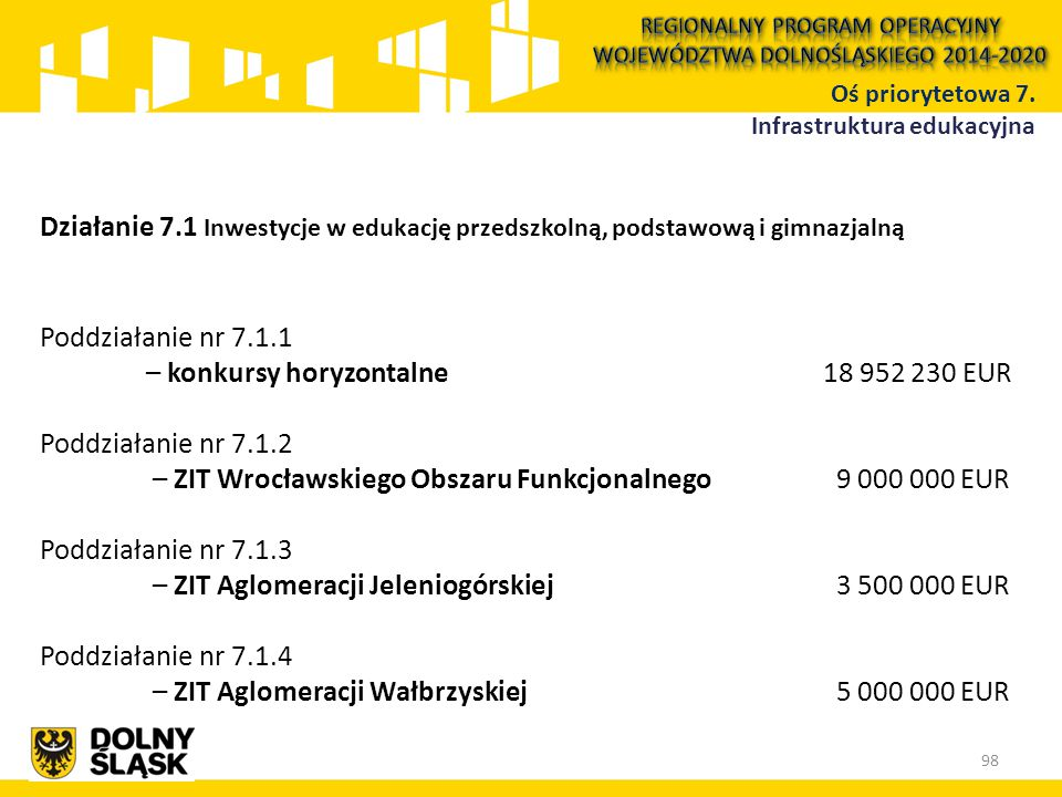 Działanie 7.1 Inwestycje w edukację przedszkolną, podstawową i gimnazjalną Oś priorytetowa 7.