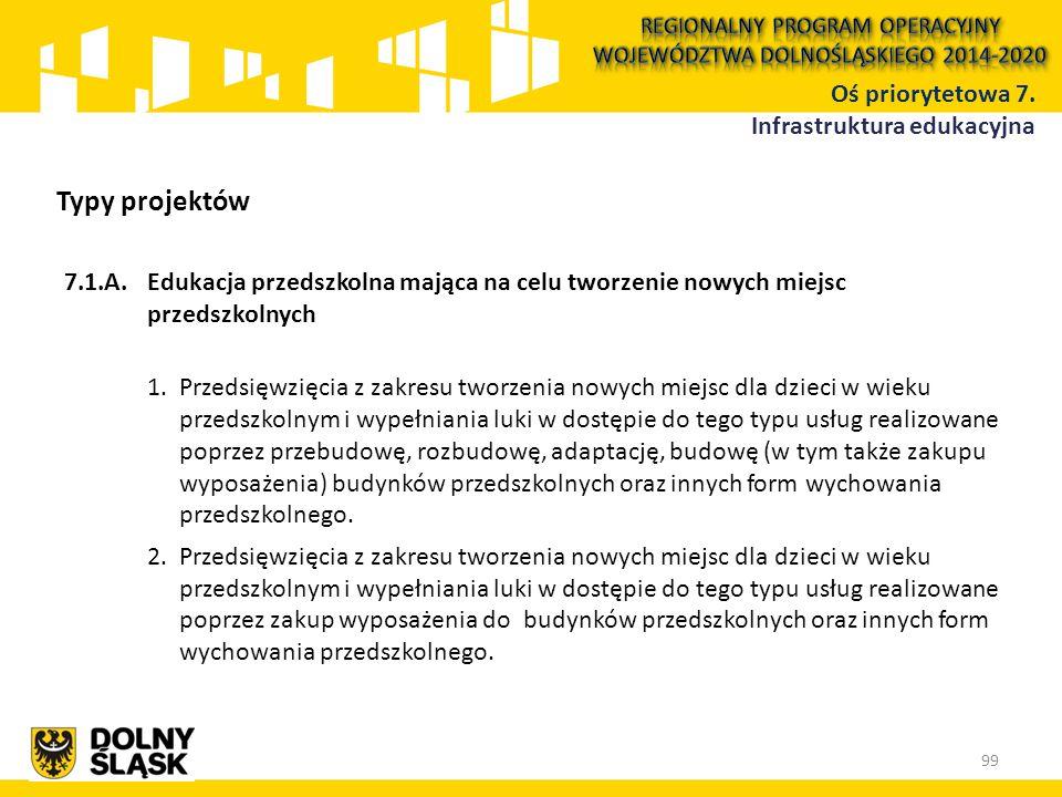7.1.A.Edukacja przedszkolna mająca na celu tworzenie nowych miejsc przedszkolnych 1.Przedsięwzięcia z zakresu tworzenia nowych miejsc dla dzieci w wieku przedszkolnym i wypełniania luki w dostępie do tego typu usług realizowane poprzez przebudowę, rozbudowę, adaptację, budowę (w tym także zakupu wyposażenia) budynków przedszkolnych oraz innych form wychowania przedszkolnego.
