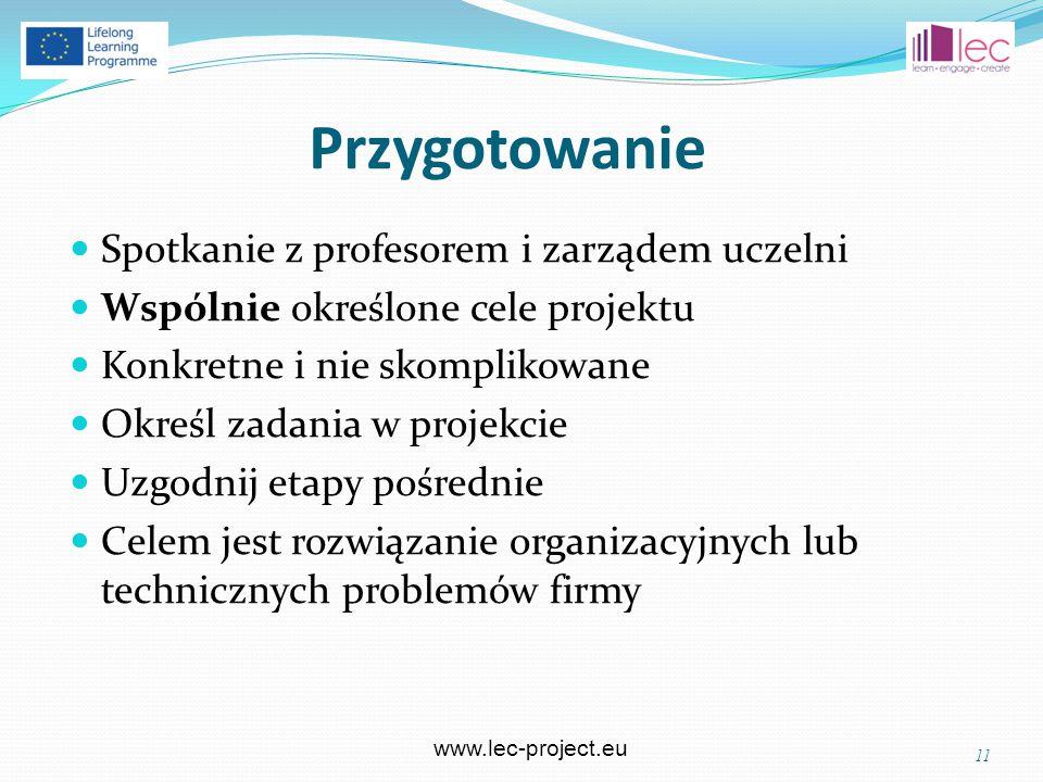 www.lec-project.eu Przygotowanie Spotkanie z profesorem i zarządem uczelni Wspólnie określone cele projektu Konkretne i nie skomplikowane Określ zadania w projekcie Uzgodnij etapy pośrednie Celem jest rozwiązanie organizacyjnych lub technicznych problemów firmy 11