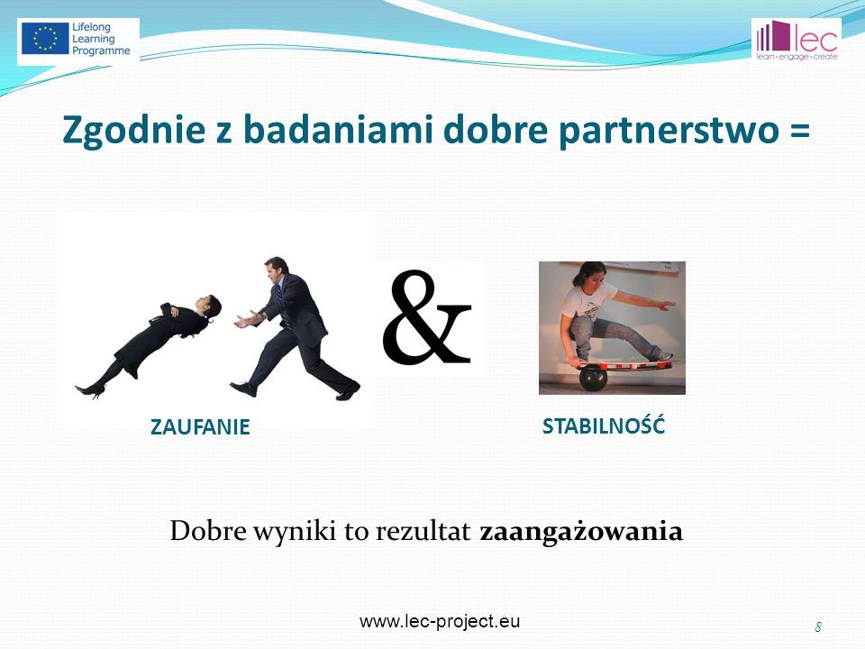 www.lec-project.eu Zgodnie z badaniami dobre partnerstwo = Dobre wyniki to rezultat zaangażowania 8 ZAUFANIE STABILNOŚĆ