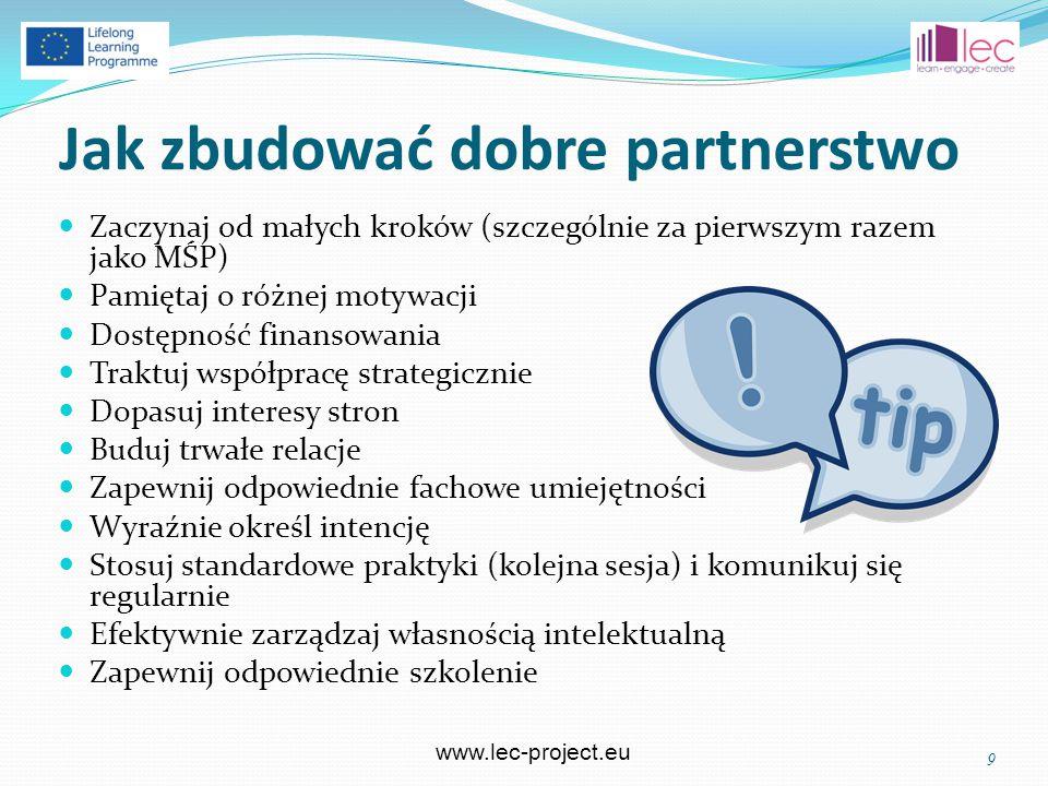 www.lec-project.eu Wskazanie finansowania Horyzont 2020 Źródła krajowe 20