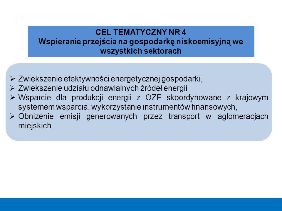  Zwiększenie efektywności energetycznej gospodarki,  Zwiększenie udziału odnawialnych źródeł energii  Wsparcie dla produkcji energii z OZE skoordyn
