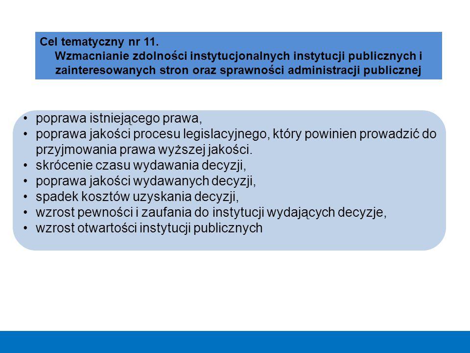 Cel tematyczny nr 11. Wzmacnianie zdolności instytucjonalnych instytucji publicznych i zainteresowanych stron oraz sprawności administracji publicznej