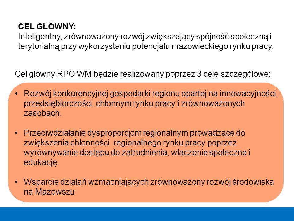 Cel główny RPO WM będzie realizowany poprzez 3 cele szczegółowe: Rozwój konkurencyjnej gospodarki regionu opartej na innowacyjności, przedsiębiorczośc