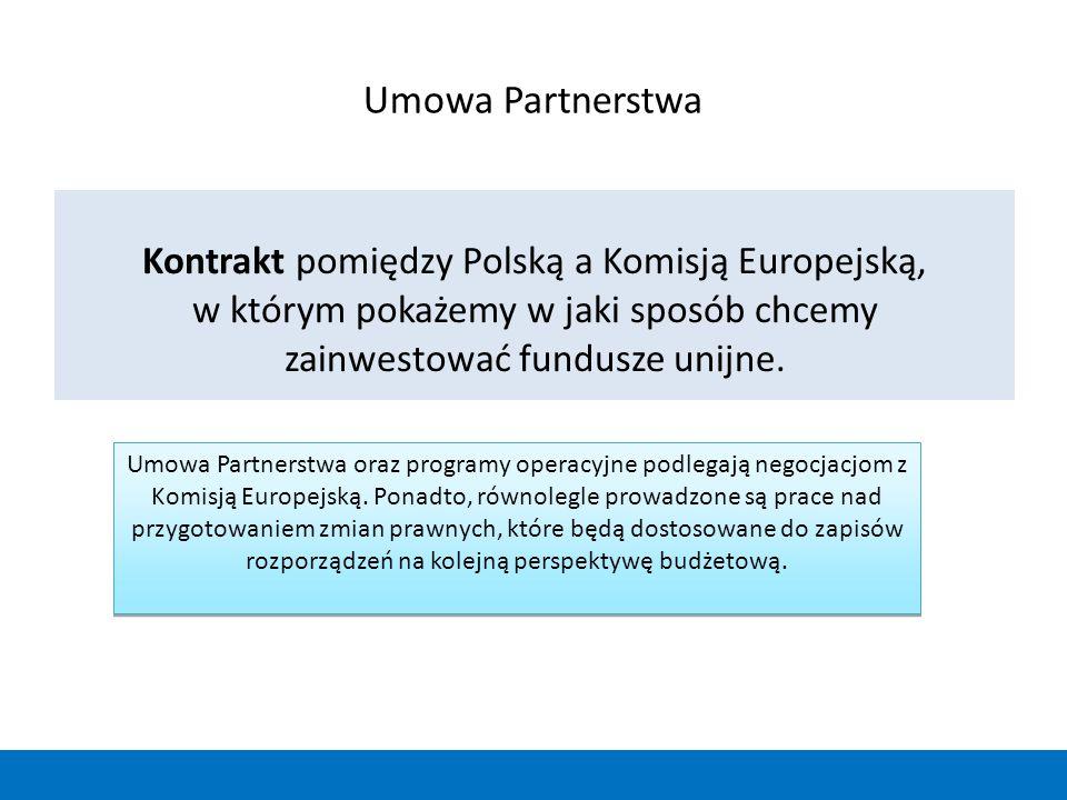 Umowa Partnerstwa Kontrakt pomiędzy Polską a Komisją Europejską, w którym pokażemy w jaki sposób chcemy zainwestować fundusze unijne. Umowa Partnerstw
