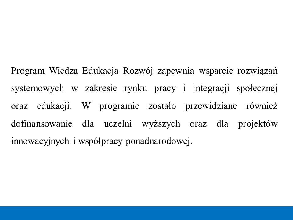 Program Wiedza Edukacja Rozwój zapewnia wsparcie rozwiązań systemowych w zakresie rynku pracy i integracji społecznej oraz edukacji. W programie zosta