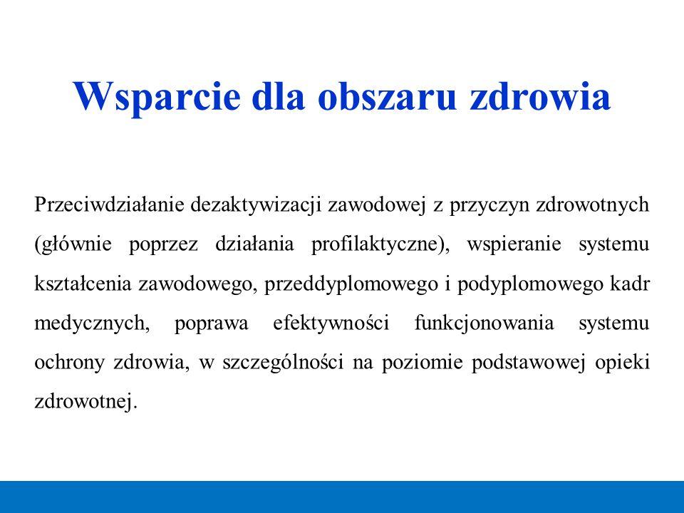 Wsparcie dla obszaru zdrowia Przeciwdziałanie dezaktywizacji zawodowej z przyczyn zdrowotnych (głównie poprzez działania profilaktyczne), wspieranie s