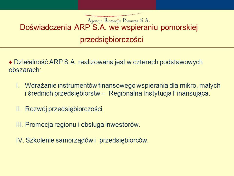 ♦ Działalność ARP S.A.realizowana jest w czterech podstawowych obszarach: I.
