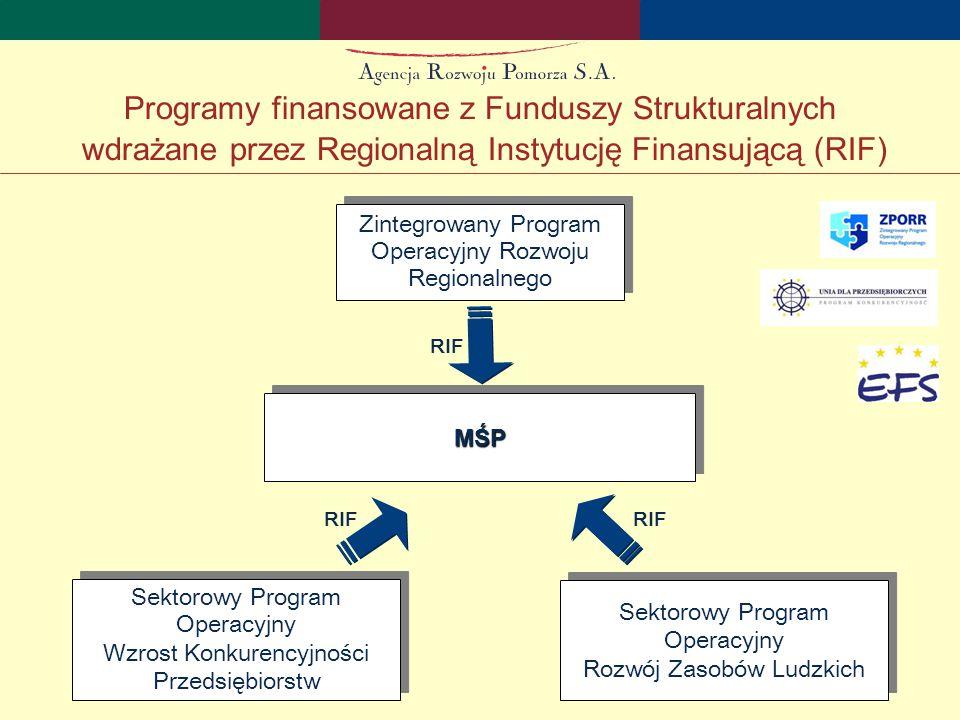 Programy finansowane z Funduszy Strukturalnych wdrażane przez Regionalną Instytucję Finansującą (RIF) MŚP Sektorowy Program Operacyjny Wzrost Konkurencyjności Przedsiębiorstw Sektorowy Program Operacyjny Rozwój Zasobów Ludzkich Zintegrowany Program Operacyjny Rozwoju Regionalnego RIF