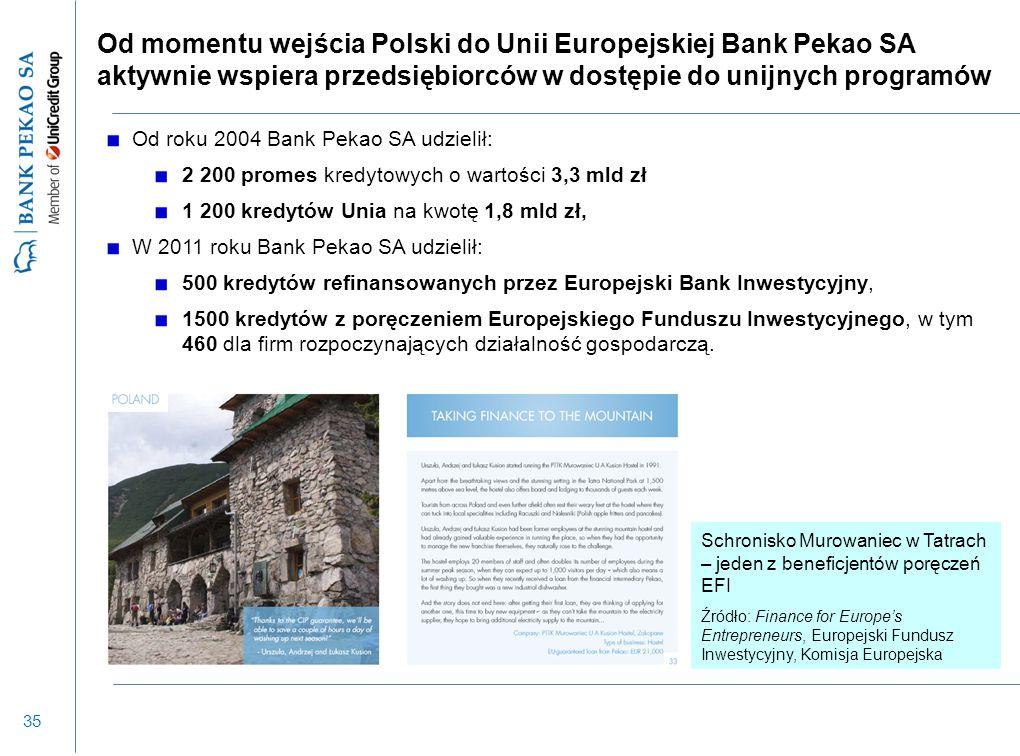 35 Od momentu wejścia Polski do Unii Europejskiej Bank Pekao SA aktywnie wspiera przedsiębiorców w dostępie do unijnych programów Od roku 2004 Bank Pe