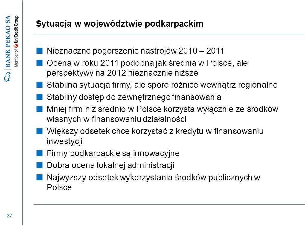 37 Sytuacja w województwie podkarpackim Nieznaczne pogorszenie nastrojów 2010 – 2011 Ocena w roku 2011 podobna jak średnia w Polsce, ale perspektywy n