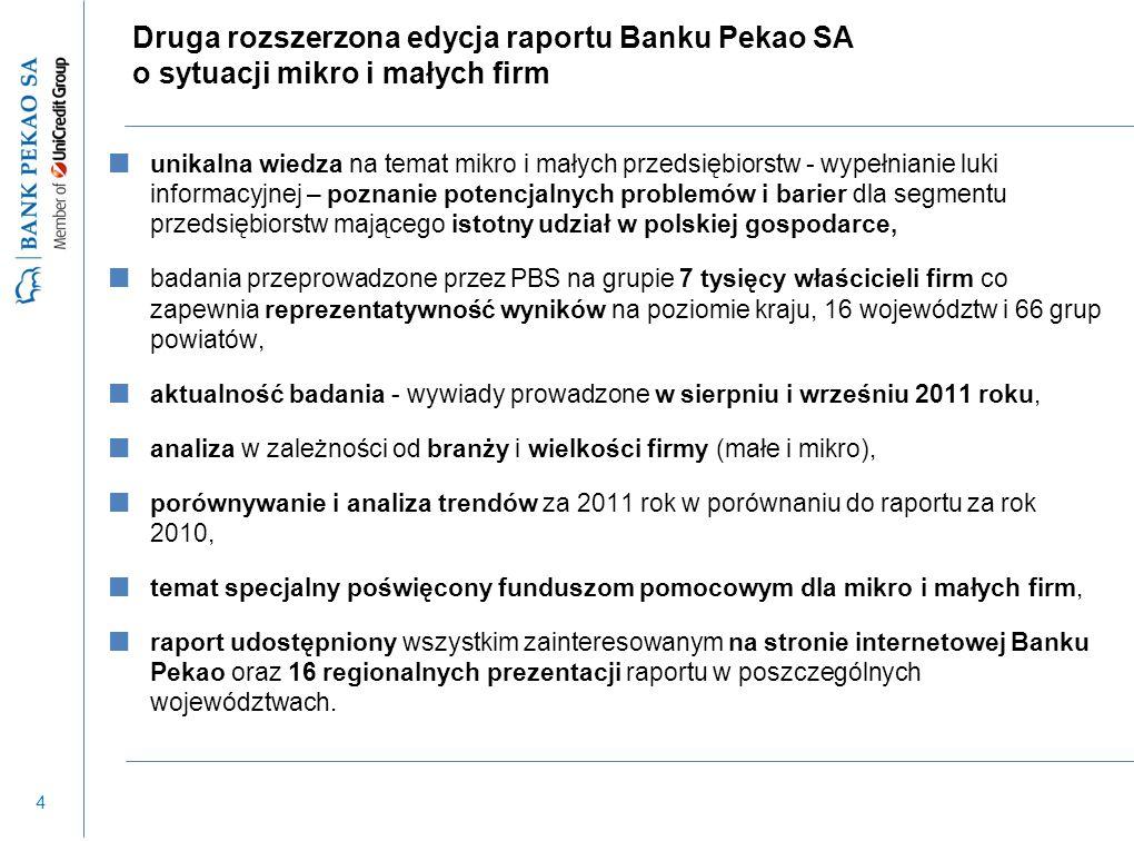 15 Ocena dostępności zewnętrznego finansowania Sytuacja stabilna (z 98 na 98), Najlepszy dostęp do finansowania w podregionie tarnobrzeskim (100).