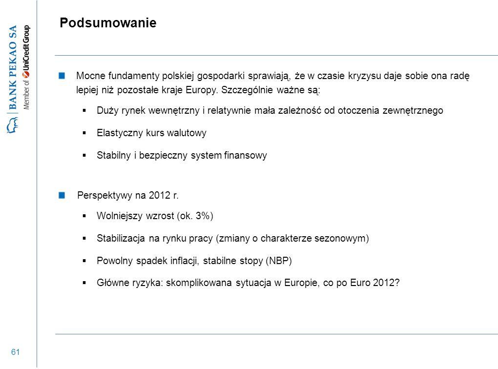 61 Podsumowanie Mocne fundamenty polskiej gospodarki sprawiają, że w czasie kryzysu daje sobie ona radę lepiej niż pozostałe kraje Europy. Szczególnie