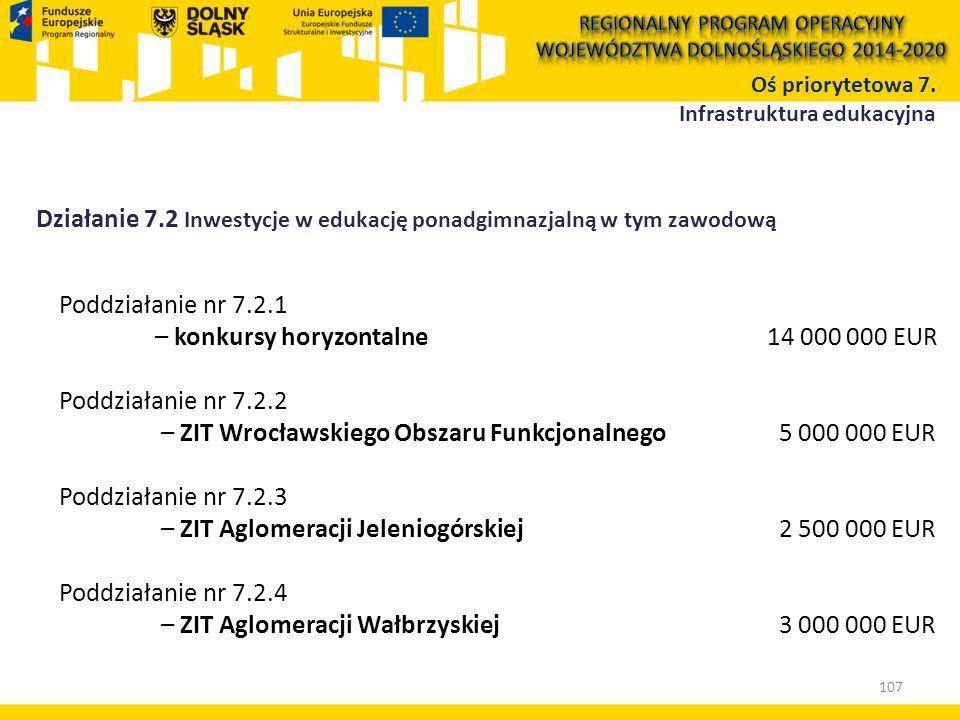Działanie 7.2 Inwestycje w edukację ponadgimnazjalną w tym zawodową Oś priorytetowa 7.