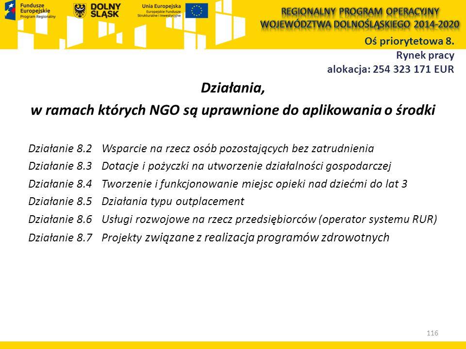 Działania, w ramach których NGO są uprawnione do aplikowania o środki Działanie 8.2 Wsparcie na rzecz osób pozostających bez zatrudnienia Działanie 8.3 Dotacje i pożyczki na utworzenie działalności gospodarczej Działanie 8.4 Tworzenie i funkcjonowanie miejsc opieki nad dziećmi do lat 3 Działanie 8.5 Działania typu outplacement Działanie 8.6 Usługi rozwojowe na rzecz przedsiębiorców (operator systemu RUR) Działanie 8.7 Projekty związane z realizacja programów zdrowotnych Oś priorytetowa 8.