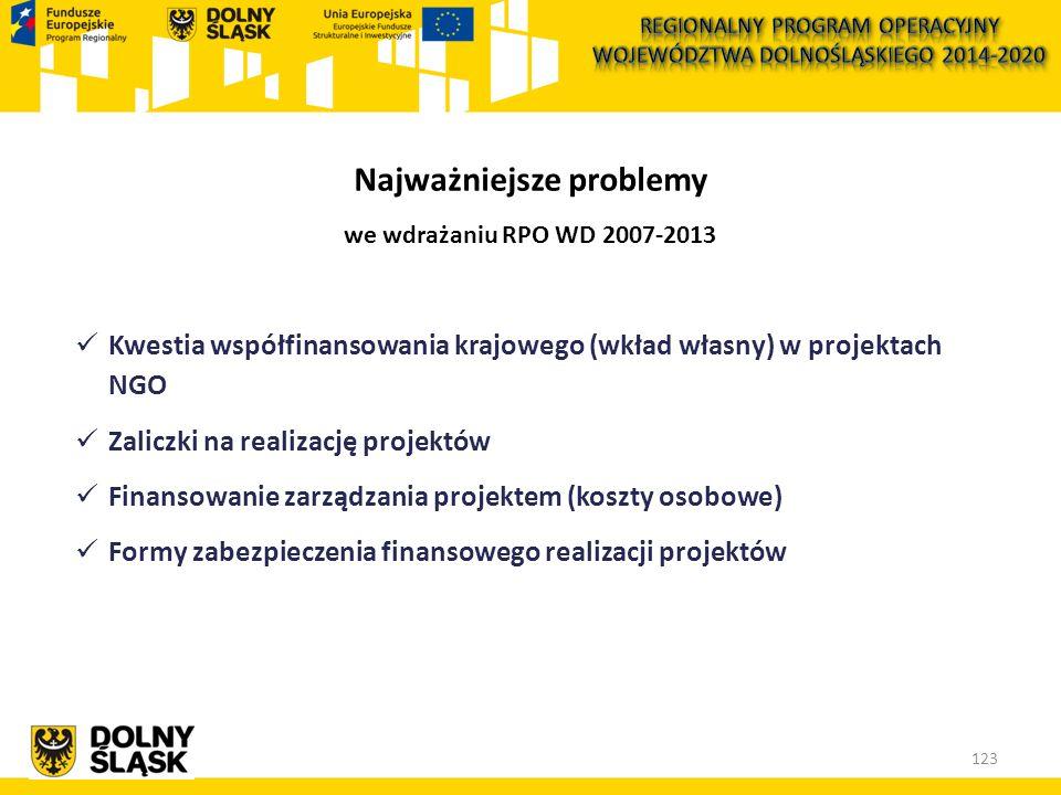 123 Najważniejsze problemy we wdrażaniu RPO WD 2007-2013 Kwestia współfinansowania krajowego (wkład własny) w projektach NGO Zaliczki na realizację projektów Finansowanie zarządzania projektem (koszty osobowe) Formy zabezpieczenia finansowego realizacji projektów
