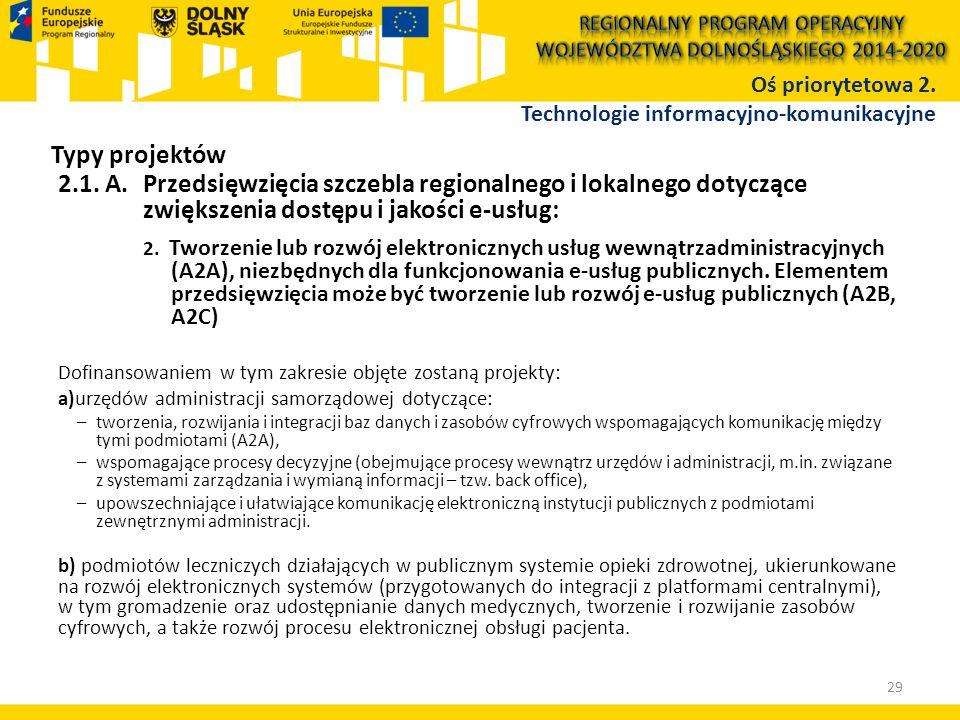 2.1. A.Przedsięwzięcia szczebla regionalnego i lokalnego dotyczące zwiększenia dostępu i jakości e-usług: 2. Tworzenie lub rozwój elektronicznych usłu