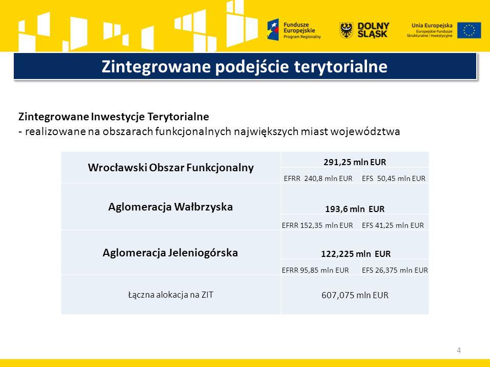 Zintegrowane podejście terytorialne Zintegrowane Inwestycje Terytorialne - realizowane na obszarach funkcjonalnych największych miast województwa Wrocławski Obszar Funkcjonalny 291,25 mln EUR EFRR 240,8 mln EUREFS 50,45 mln EUR Aglomeracja Wałbrzyska 193,6 mln EUR EFRR 152,35 mln EUREFS 41,25 mln EUR Aglomeracja Jeleniogórska 122,225 mln EUR EFRR 95,85 mln EUREFS 26,375 mln EUR Łączna alokacja na ZIT607,075 mln EUR 4