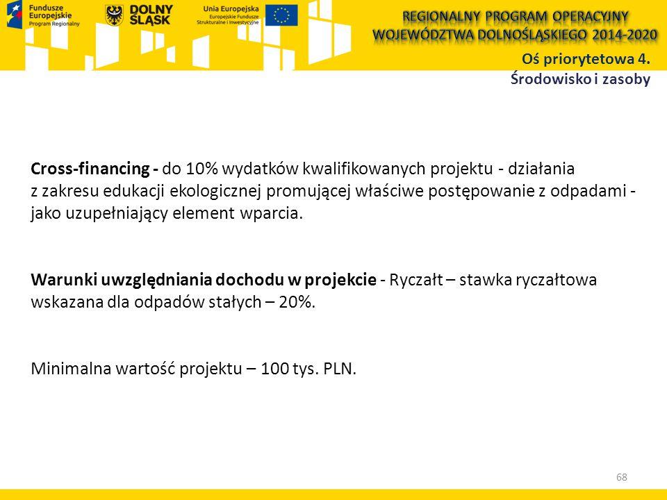 Cross-financing - do 10% wydatków kwalifikowanych projektu - działania z zakresu edukacji ekologicznej promującej właściwe postępowanie z odpadami - jako uzupełniający element wparcia.