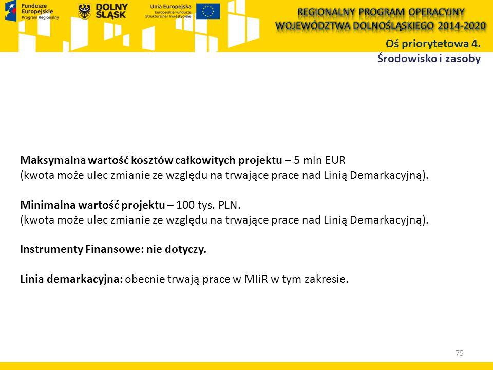 Maksymalna wartość kosztów całkowitych projektu – 5 mln EUR (kwota może ulec zmianie ze względu na trwające prace nad Linią Demarkacyjną).