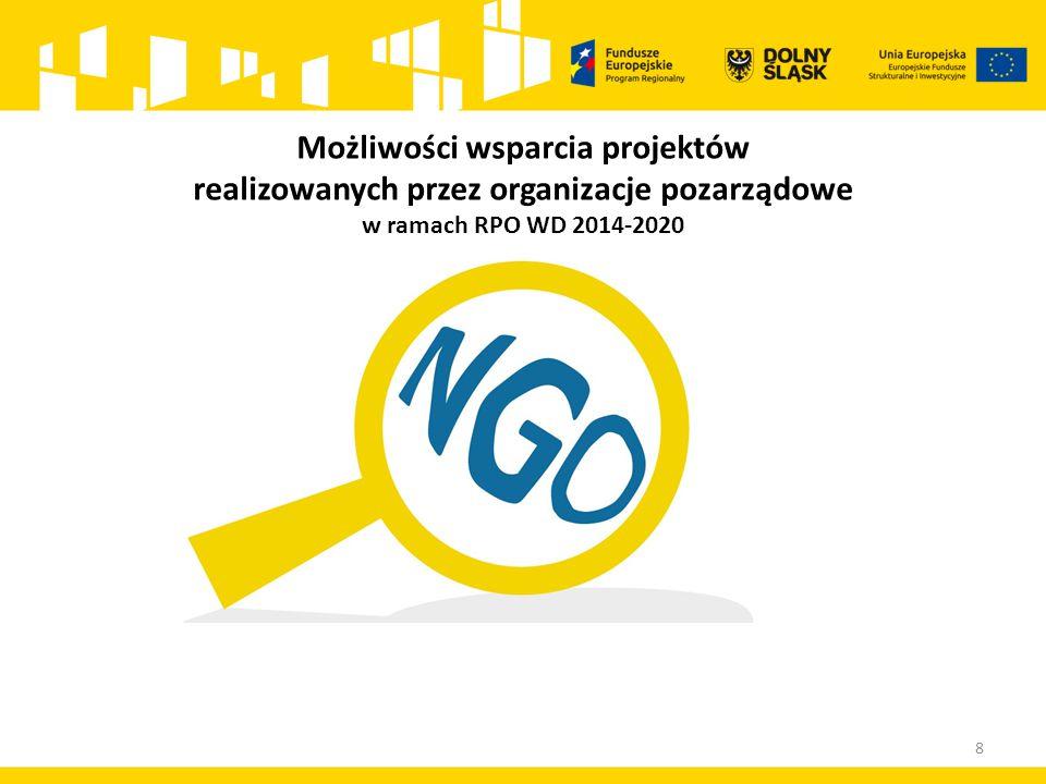 Możliwości wsparcia projektów realizowanych przez organizacje pozarządowe w ramach RPO WD 2014-2020 8