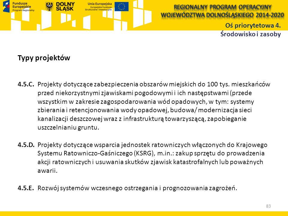 Typy projektów 4.5.C.Projekty dotyczące zabezpieczenia obszarów miejskich do 100 tys.