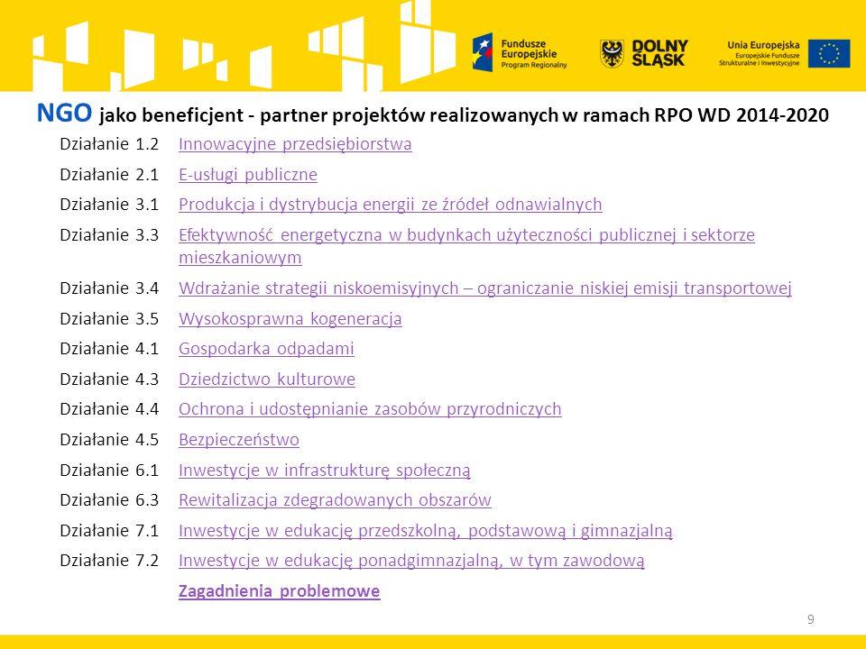 NGO jako beneficjent - partner projektów realizowanych w ramach RPO WD 2014-2020 Działanie 1.2 Innowacyjne przedsiębiorstwaInnowacyjne przedsiębiorstwa Działanie 2.1 E-usługi publiczneE-usługi publiczne Działanie 3.1 Produkcja i dystrybucja energii ze źródeł odnawialnychProdukcja i dystrybucja energii ze źródeł odnawialnych Działanie 3.3Efektywność energetyczna w budynkach użyteczności publicznej i sektorze mieszkaniowymEfektywność energetyczna w budynkach użyteczności publicznej i sektorze mieszkaniowym Działanie 3.4Wdrażanie strategii niskoemisyjnych – ograniczanie niskiej emisji transportowejWdrażanie strategii niskoemisyjnych – ograniczanie niskiej emisji transportowej Działanie 3.5Wysokosprawna kogeneracjaWysokosprawna kogeneracja Działanie 4.1 Gospodarka odpadamiGospodarka odpadami Działanie 4.3Dziedzictwo kulturoweDziedzictwo kulturowe Działanie 4.4Ochrona i udostępnianie zasobów przyrodniczychOchrona i udostępnianie zasobów przyrodniczych Działanie 4.5BezpieczeństwoBezpieczeństwo Działanie 6.1Inwestycje w infrastrukturę społecznąInwestycje w infrastrukturę społeczną Działanie 6.3 Rewitalizacja zdegradowanych obszarówRewitalizacja zdegradowanych obszarów Działanie 7.1Inwestycje w edukację przedszkolną, podstawową i gimnazjalnąInwestycje w edukację przedszkolną, podstawową i gimnazjalną Działanie 7.2Inwestycje w edukację ponadgimnazjalną, w tym zawodowąInwestycje w edukację ponadgimnazjalną, w tym zawodową Zagadnienia problemowe 9