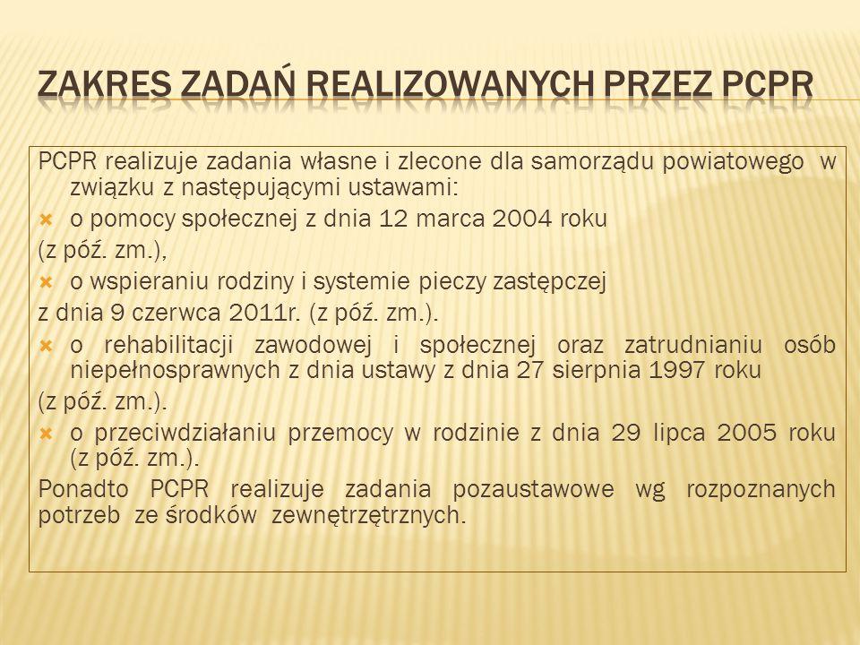PCPR realizuje zadania własne i zlecone dla samorządu powiatowego w związku z następującymi ustawami:  o pomocy społecznej z dnia 12 marca 2004 roku (z póź.