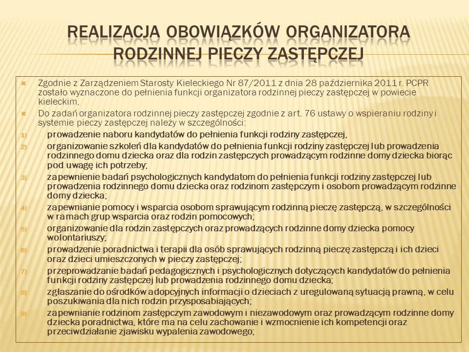  Zgodnie z Zarządzeniem Starosty Kieleckiego Nr 87/2011 z dnia 28 października 2011 r.