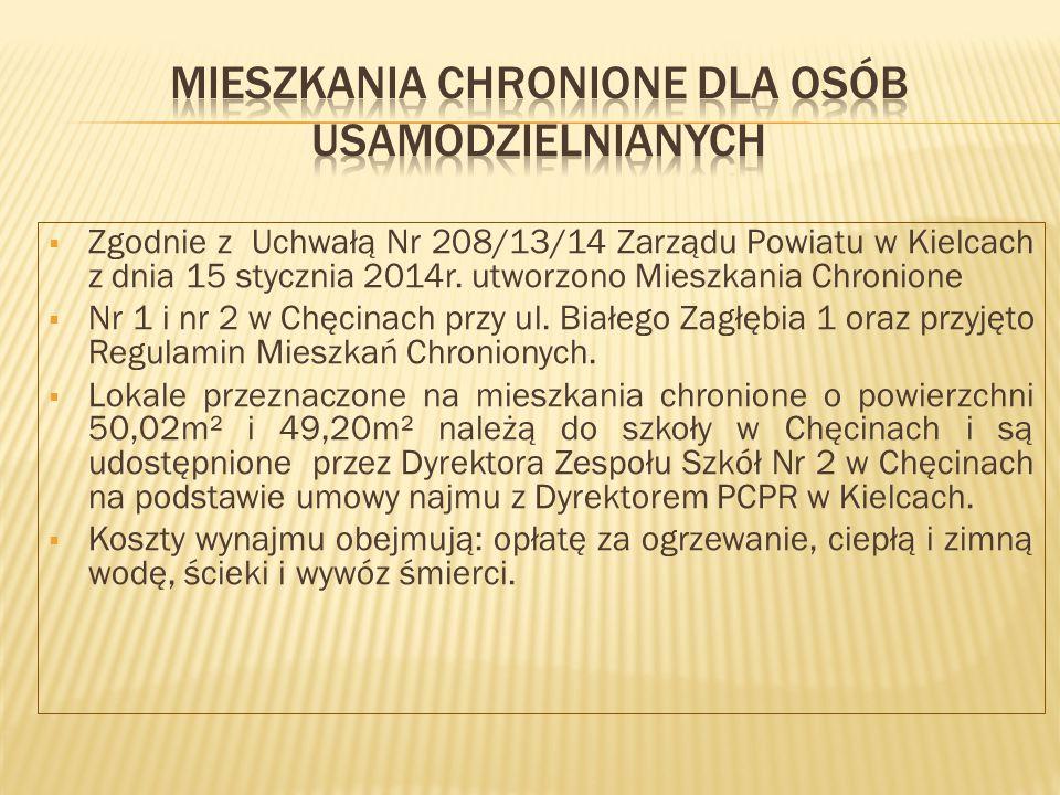  Zgodnie z Uchwałą Nr 208/13/14 Zarządu Powiatu w Kielcach z dnia 15 stycznia 2014r.