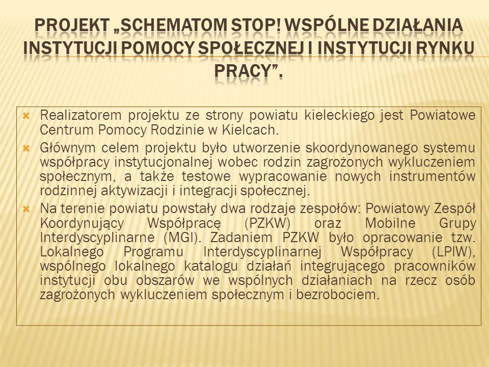  Realizatorem projektu ze strony powiatu kieleckiego jest Powiatowe Centrum Pomocy Rodzinie w Kielcach.