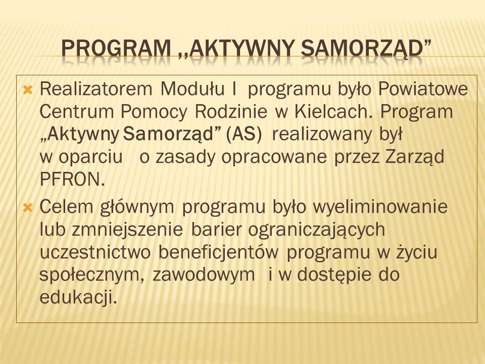  Realizatorem Modułu I programu było Powiatowe Centrum Pomocy Rodzinie w Kielcach.
