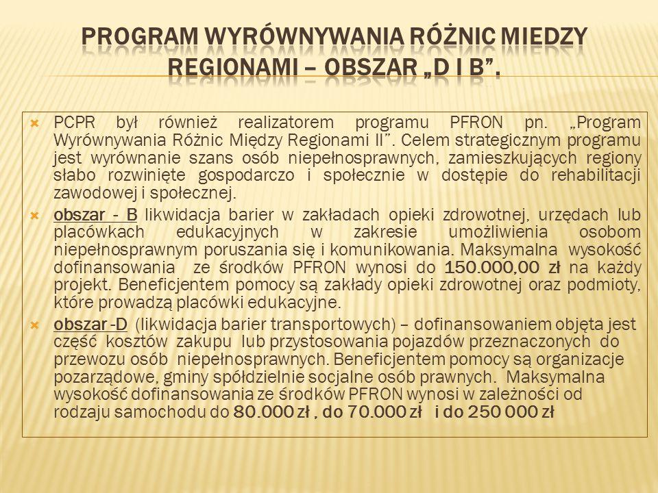  PCPR był również realizatorem programu PFRON pn.