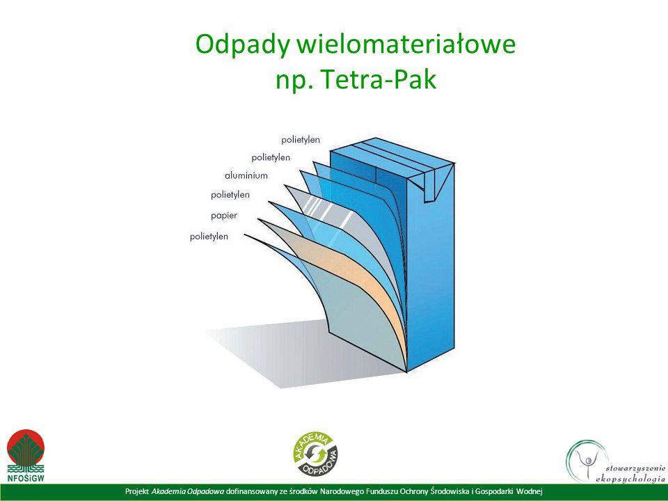 Projekt Akademia Odpadowa dofinansowany ze środków Narodowego Funduszu Ochrony Środowiska i Gospodarki Wodnej Odpady wielomateriałowe np.