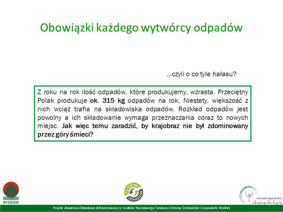 Projekt Akademia Odpadowa dofinansowany ze środków Narodowego Funduszu Ochrony Środowiska i Gospodarki Wodnej Obowiązki każdego wytwórcy odpadów …czyl