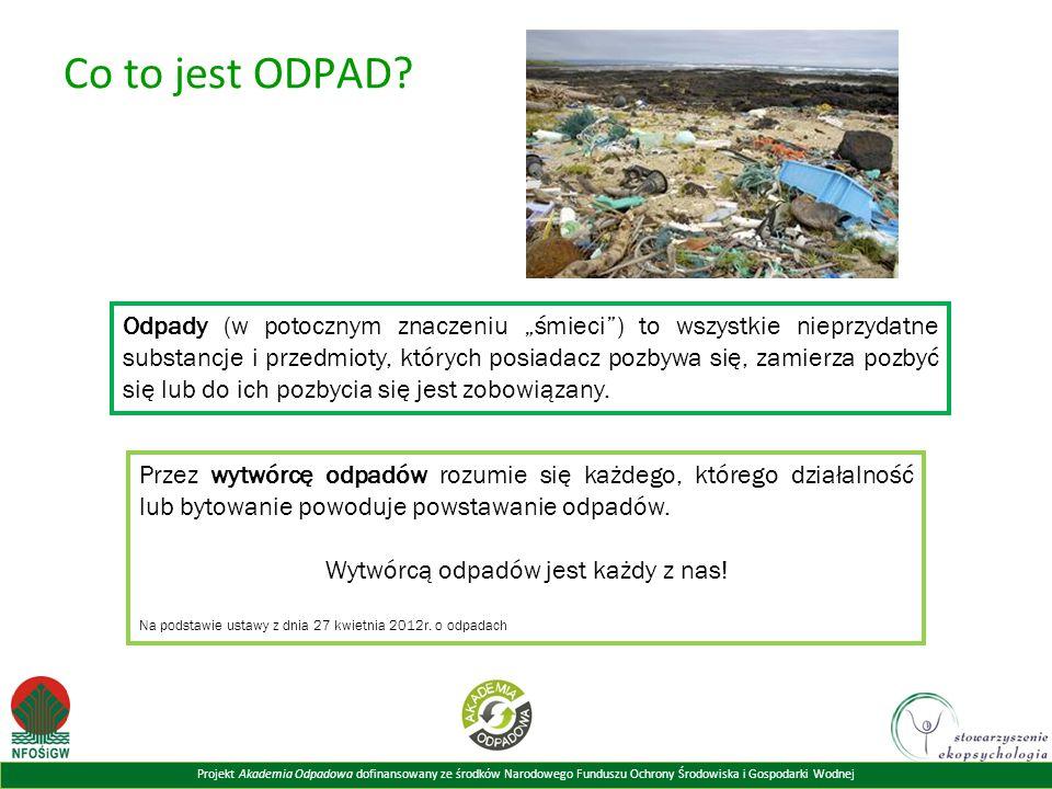 Projekt Akademia Odpadowa dofinansowany ze środków Narodowego Funduszu Ochrony Środowiska i Gospodarki Wodnej Rodzaje odpadów Odpady komunalne (powstające w gospodarstwach domowych oraz te odpady, które ze względu na swój skład lub charakter, podobne są do nich)  Odpady niekonsumpcyjne (w tym odpady wielkogabarytowe, opakowaniowe i część niebezpiecznych)  Odpady zielone  Odpady paleniskowe  Inne (np.