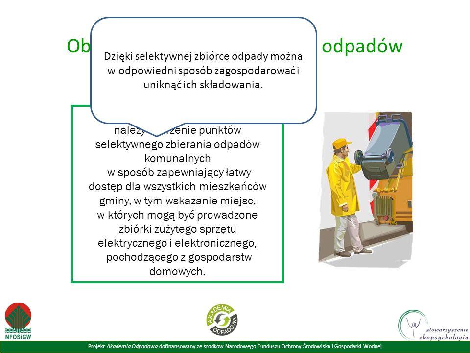 Projekt Akademia Odpadowa dofinansowany ze środków Narodowego Funduszu Ochrony Środowiska i Gospodarki Wodnej Obowiązki każdego wytwórcy odpadów DO OB