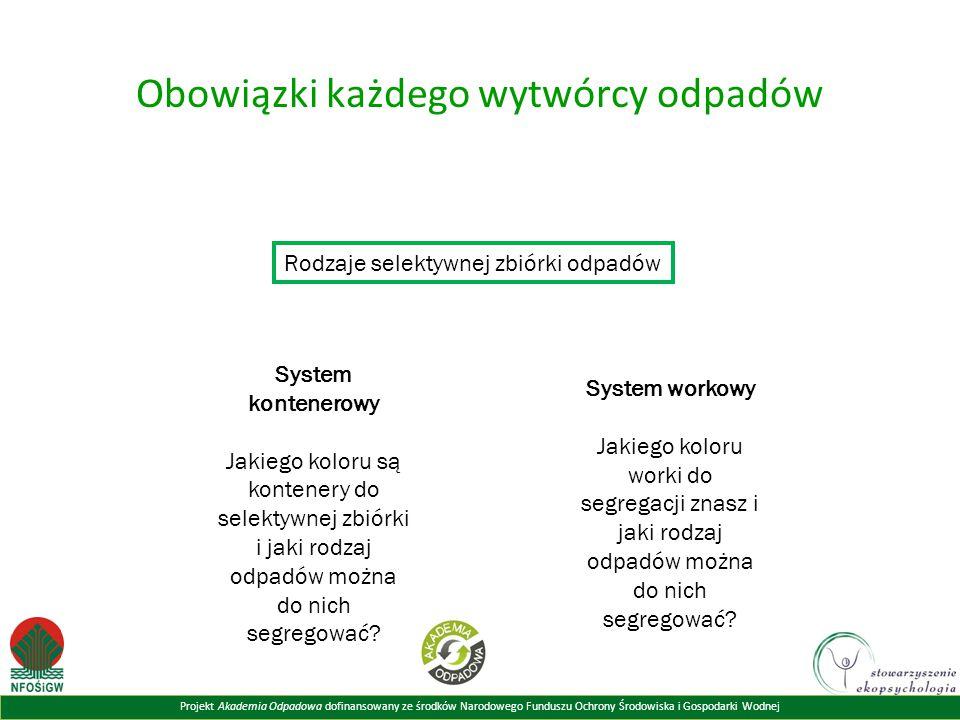 Projekt Akademia Odpadowa dofinansowany ze środków Narodowego Funduszu Ochrony Środowiska i Gospodarki Wodnej Obowiązki każdego wytwórcy odpadów Rodza