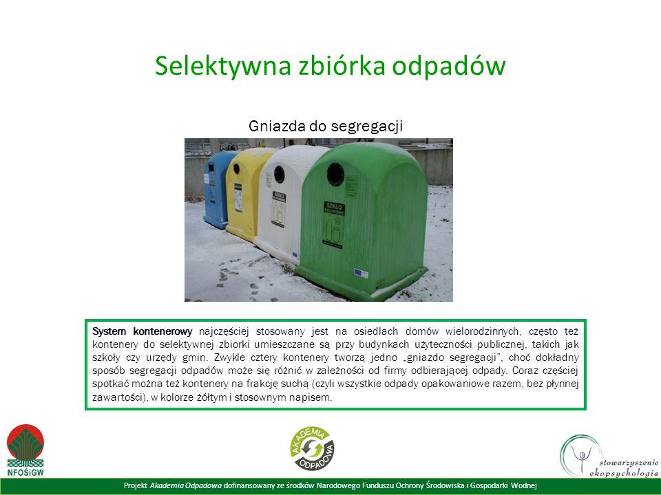 Projekt Akademia Odpadowa dofinansowany ze środków Narodowego Funduszu Ochrony Środowiska i Gospodarki Wodnej Selektywna zbiórka odpadów Gniazda do se