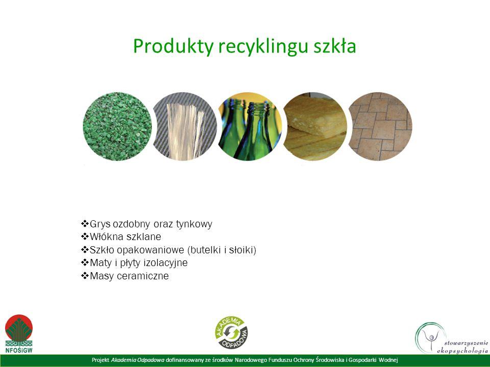 Projekt Akademia Odpadowa dofinansowany ze środków Narodowego Funduszu Ochrony Środowiska i Gospodarki Wodnej Produkty recyklingu szkła  Grys ozdobny oraz tynkowy  Włókna szklane  Szkło opakowaniowe (butelki i słoiki)  Maty i płyty izolacyjne  Masy ceramiczne