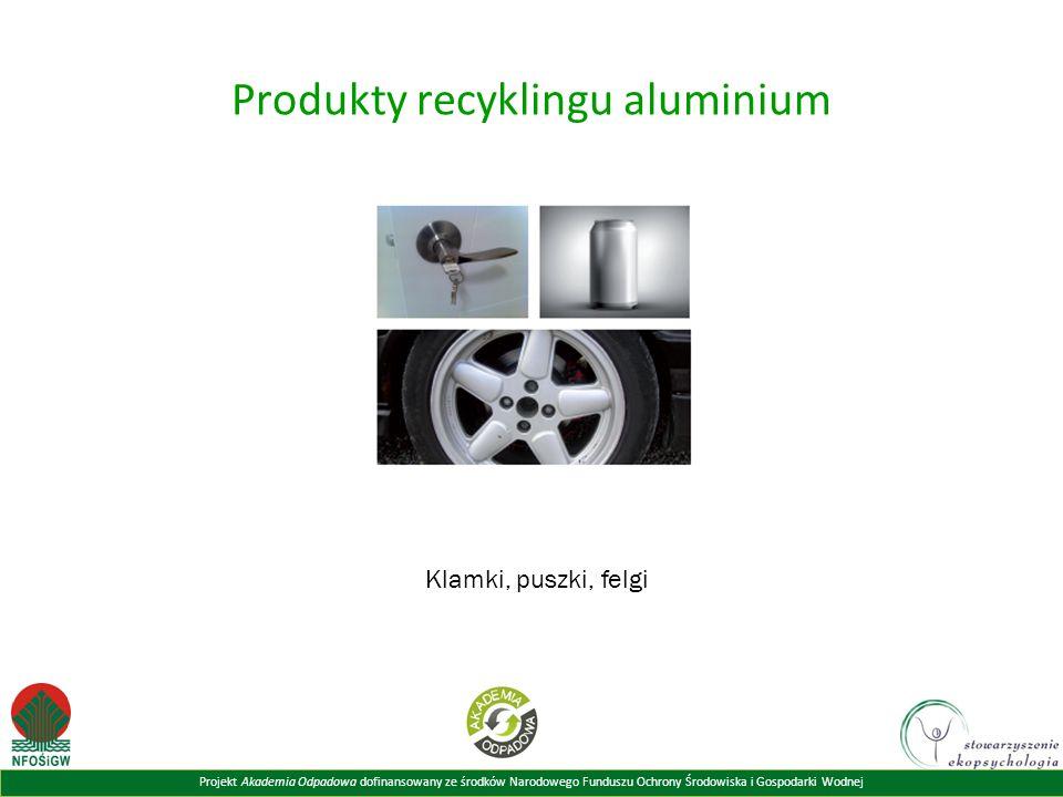 Projekt Akademia Odpadowa dofinansowany ze środków Narodowego Funduszu Ochrony Środowiska i Gospodarki Wodnej Produkty recyklingu aluminium Klamki, pu