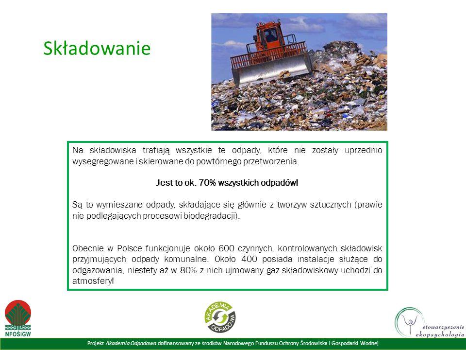 Projekt Akademia Odpadowa dofinansowany ze środków Narodowego Funduszu Ochrony Środowiska i Gospodarki Wodnej Składowanie Na składowiska trafiają wszystkie te odpady, które nie zostały uprzednio wysegregowane i skierowane do powtórnego przetworzenia.