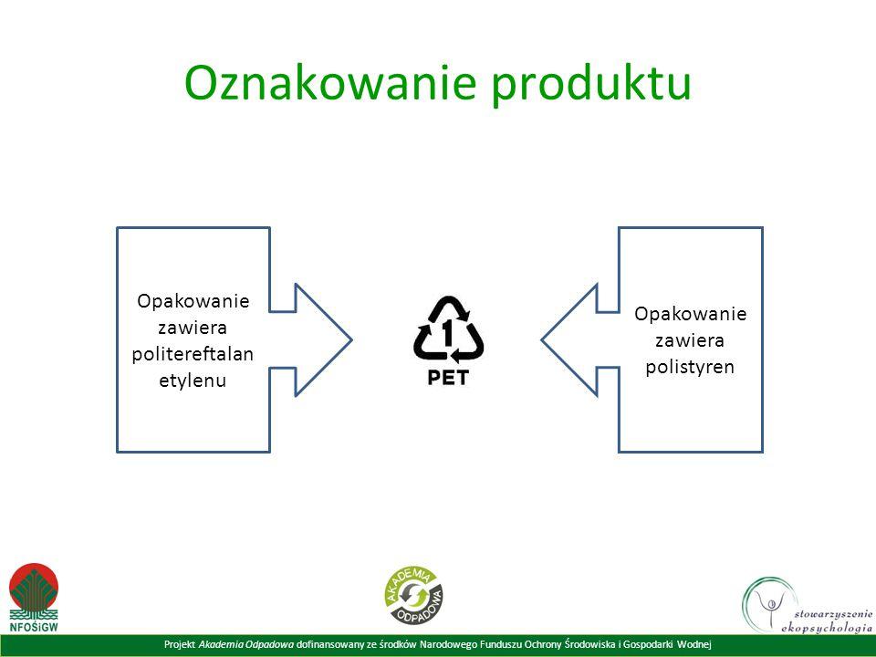 Projekt Akademia Odpadowa dofinansowany ze środków Narodowego Funduszu Ochrony Środowiska i Gospodarki Wodnej Oznakowanie produktu Opakowanie zawiera politereftalan etylenu Opakowanie zawiera polistyren