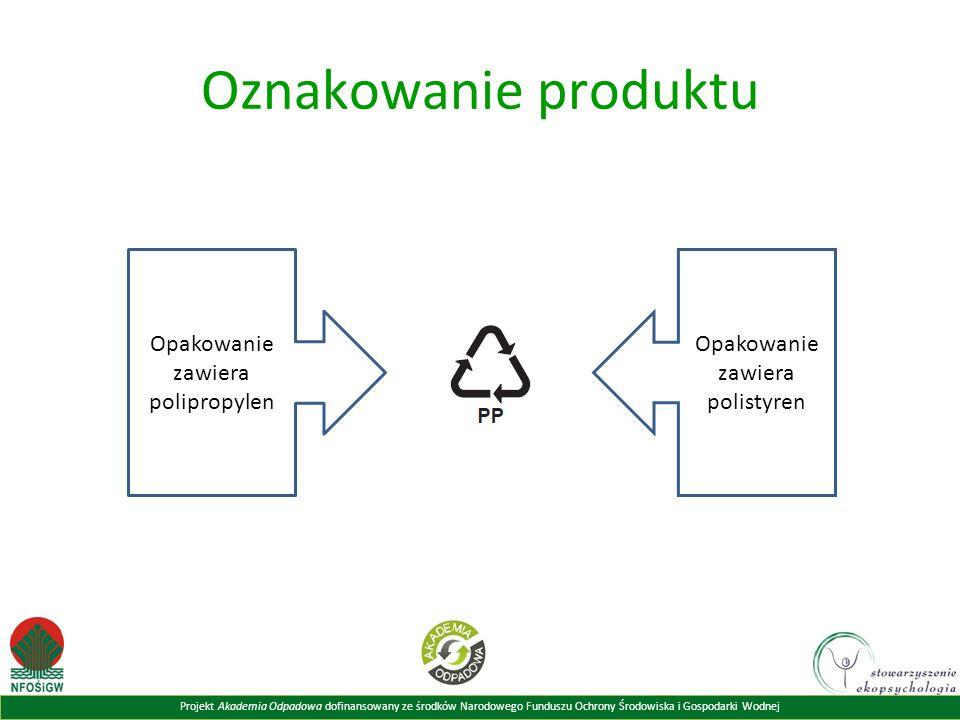 Projekt Akademia Odpadowa dofinansowany ze środków Narodowego Funduszu Ochrony Środowiska i Gospodarki Wodnej Oznakowanie produktu Opakowanie zawiera