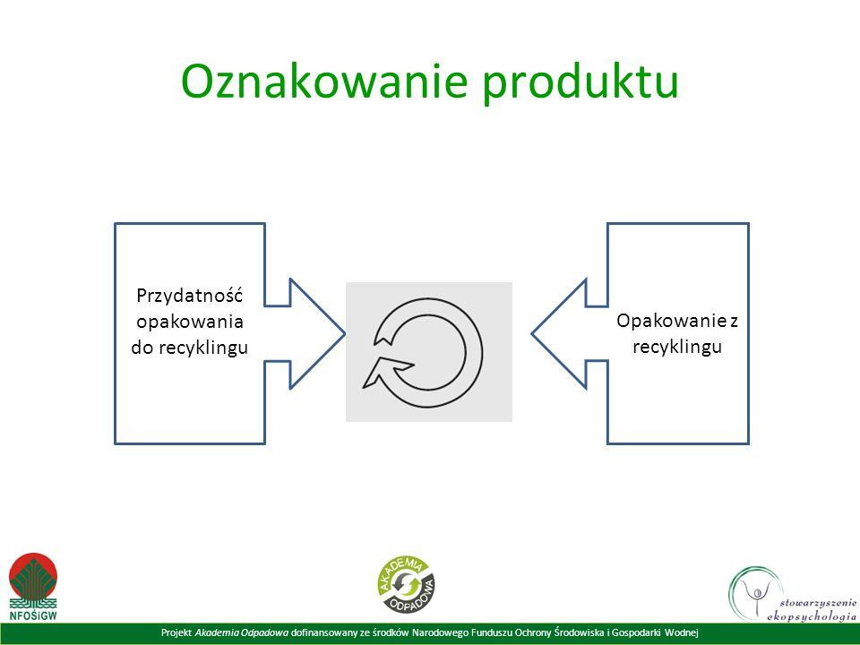 Projekt Akademia Odpadowa dofinansowany ze środków Narodowego Funduszu Ochrony Środowiska i Gospodarki Wodnej Oznakowanie produktu Przydatność opakowania do recyklingu Opakowanie z recyklingu