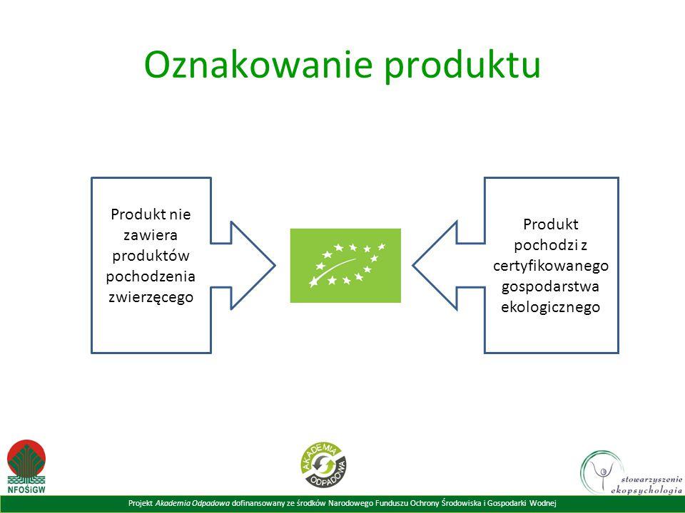 Projekt Akademia Odpadowa dofinansowany ze środków Narodowego Funduszu Ochrony Środowiska i Gospodarki Wodnej Oznakowanie produktu Produkt nie zawiera