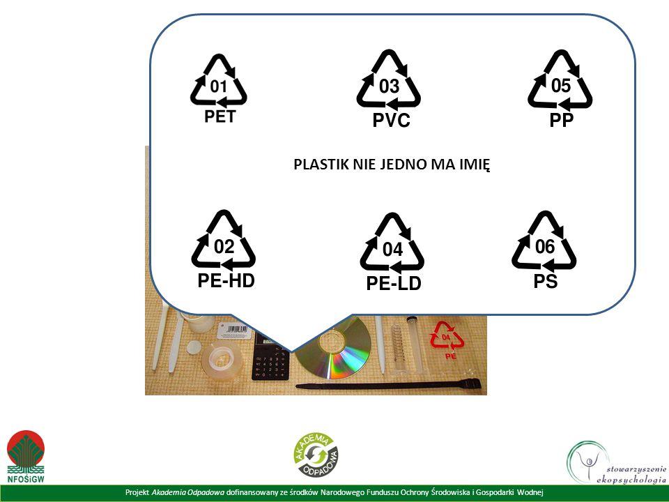 Projekt Akademia Odpadowa dofinansowany ze środków Narodowego Funduszu Ochrony Środowiska i Gospodarki Wodnej Odpady z tworzyw sztucznych PLASTIK NIE
