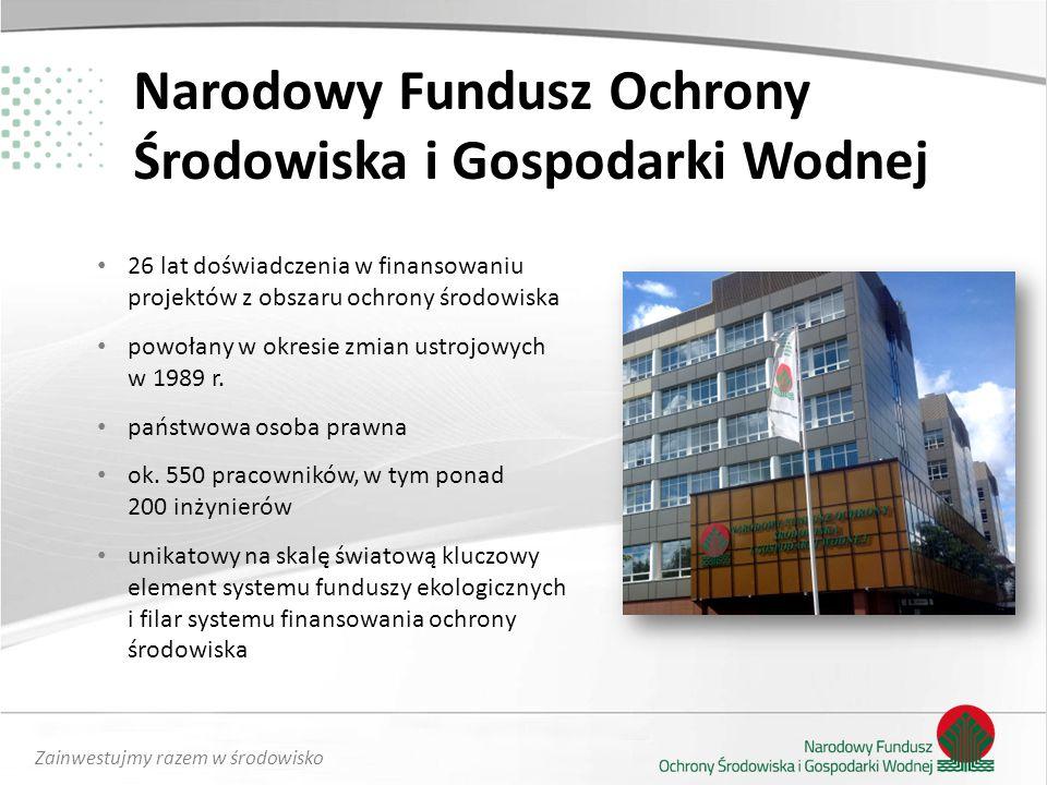 Zainwestujmy razem w środowisko Źródła finansowania ochrony środowiska w Polsce Fundusze Ochrony ŚrodowiskaNarodowy Fundusz Ochrony Środowiska i Gospodarki WodnejWojewódzkie Fundusze Ochrony Środowiska i Gospodarki WodnejPomoc zagraniczna, w tym Unii EuropejskiejBOŚ i inne bankiŚrodki przedsiębiorstw, samorządów i jednostek budżetowychBudżet państwa i budżet wojewodówPozostałe (agencje, fundacje, środki prywatne)