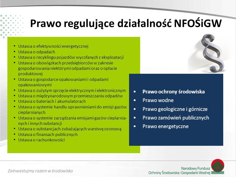 Zainwestujmy razem w środowisko Doradztwo energetyczne Beneficjent (Partner Wiodący) – NFOŚiGW Partnerzy – 15 wfośigw i Urząd Marszałkowski Województwa Lubelskiego Projekt realizowany w ramach PO IiŚ 2014-2020 w latach 2014-2023 Cel ogólny: Wsparcie projektów przyczyniających się do realizacji pakietu klimatyczno- energetycznego UE 20/20/20.